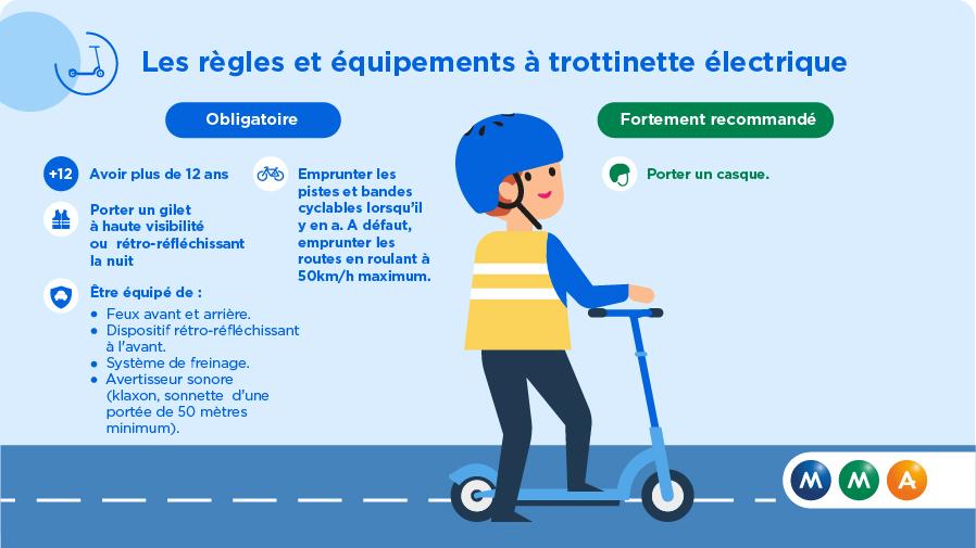 Les règles de circulation pour les trottinettes électriques